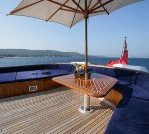 Mega Yachts Dilbar And Madame Gu In Barcelona Yacht